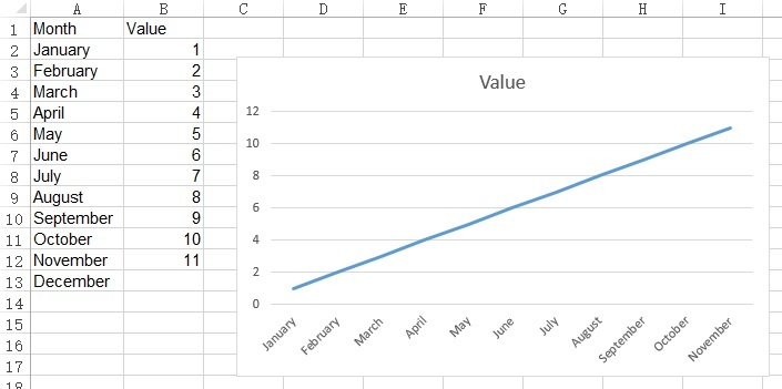 Excel graph dynamic data range 002