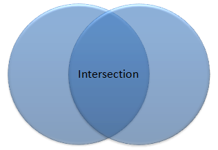 excel_intersection