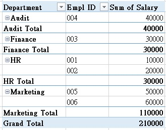 pivot_table_layout_002
