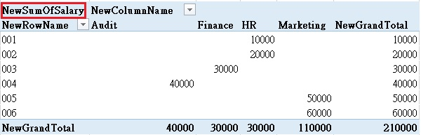 pivot_table_layout_007