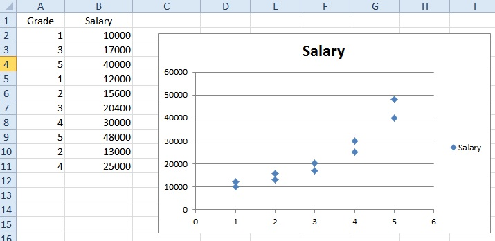 excel_scatter_graph_01