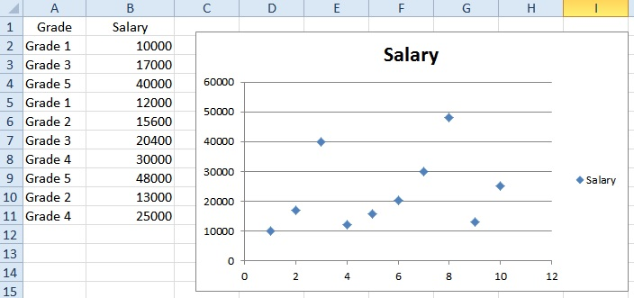 excel_scatter_graph_02