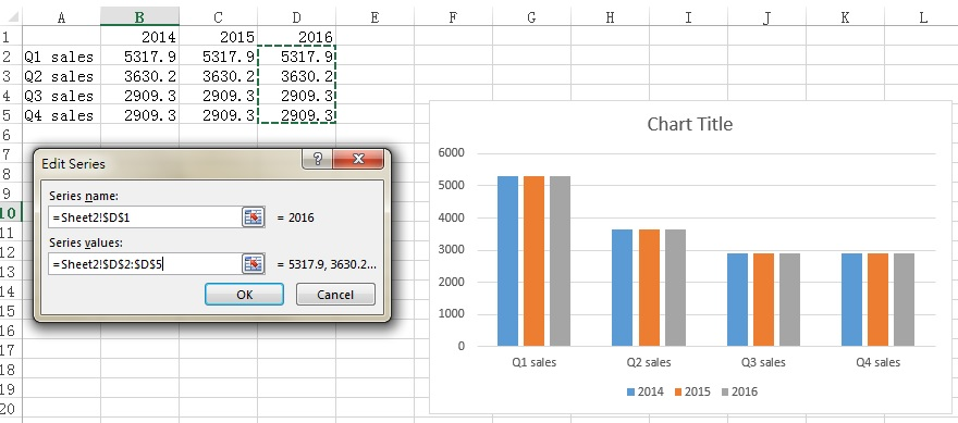 Excel Clustered Column Chart Access Excel Tips