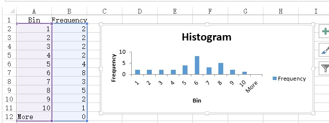 create_excel_histogram_06