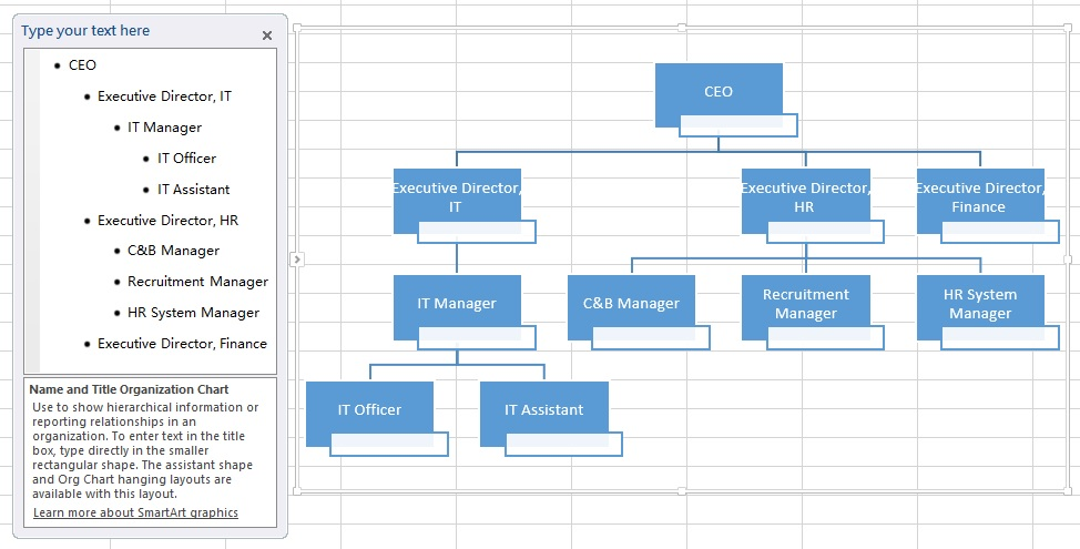 Organization Chart. It Services Top Level Organization Chart