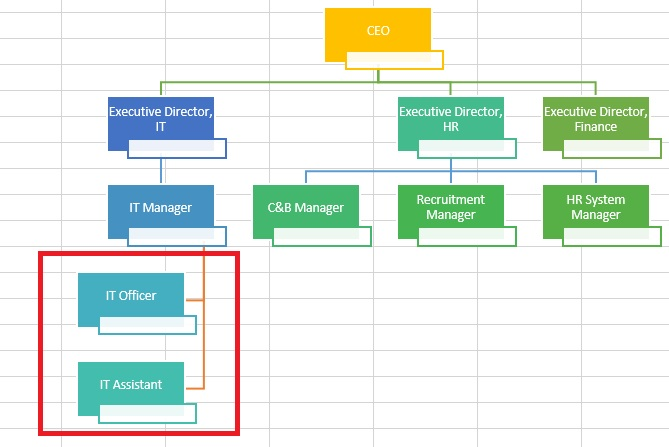 Excel create organization chart 10