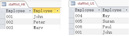Use UNION and UNION ALL in Access Query 05