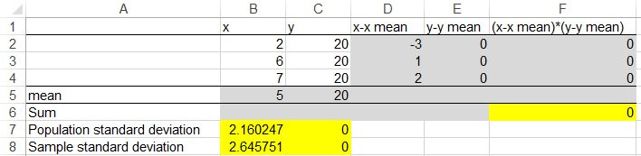 Excel CORREL Function to calculate coefficient of correlation 03