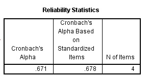 SPSS test reliability using Cronbach's Alpha 04