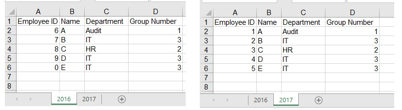 Access vba import workbook to access using transferspreadsheet what the procedure does is to loop through the workbook and then store the each worksheet name in array namelist then import all ibookread